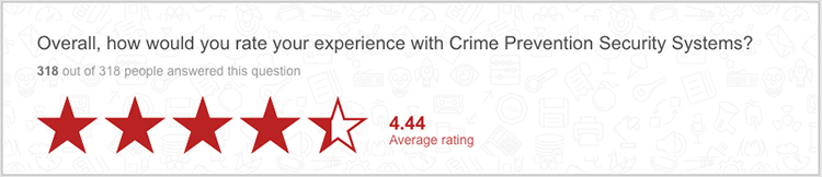 crime-prevention-security-systems-customer-satisfaction-results